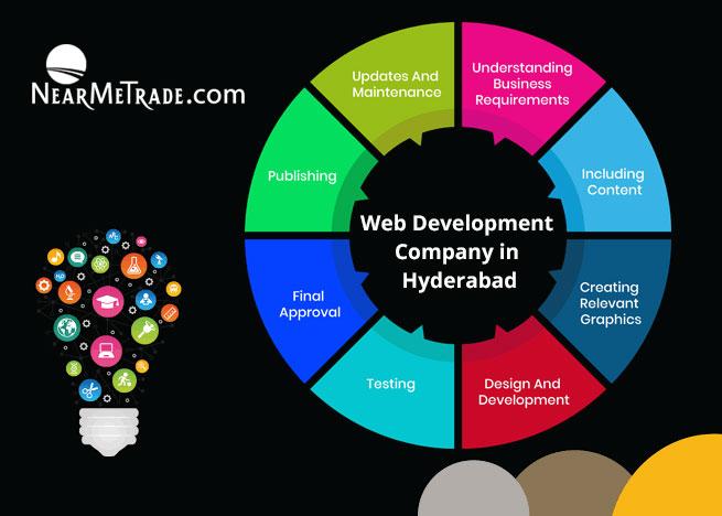 100 Best Web Development Company In Hyderabad Telangana Nearmetrade