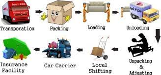 Helpful Packers and Movers Dehradun