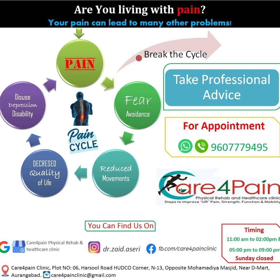 Care4pain Physical Rehab & Healthcare Clinic
