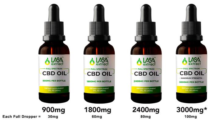 Lasa Extract