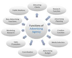 Monga Advertising