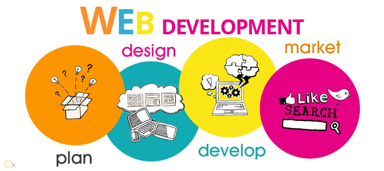 Infinite It Solutions | Website Design Development and Seo Company Gurgaon
